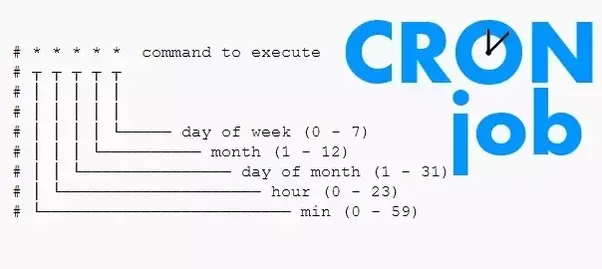 Sử dụng cron job trong laravel 5.4